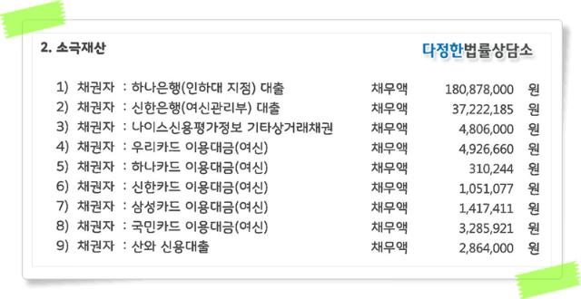 02-상속재산목록-소극재산.png